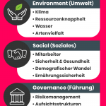 Nachhaltige ETFs: ESG-Kriterien