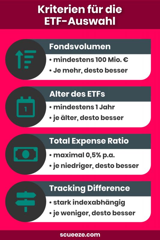 Kriterien für die ETF-Auswahl